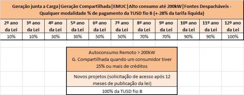 As 05 principais MUDANÇAS PROPOSTAS no substitutivo PL 5829/2019